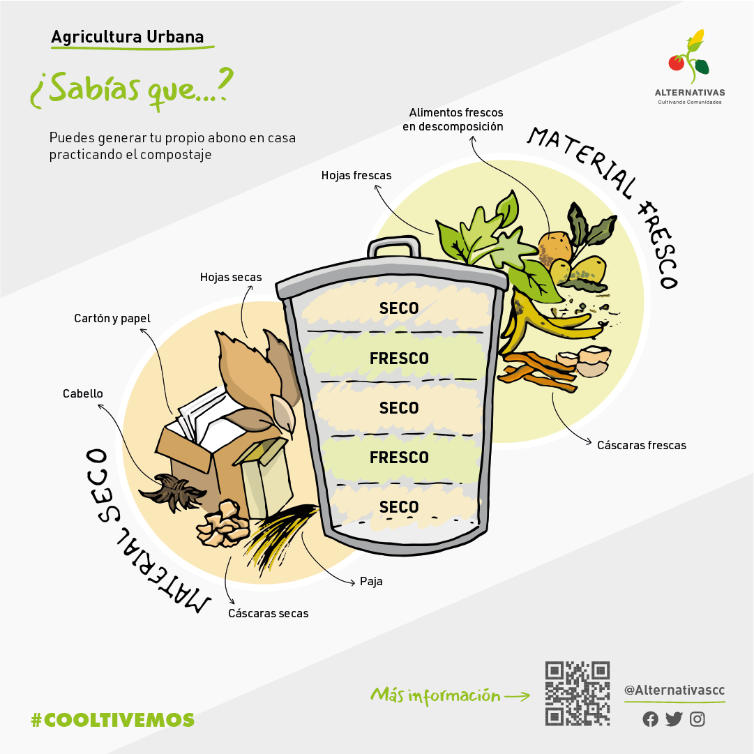 03 Compost