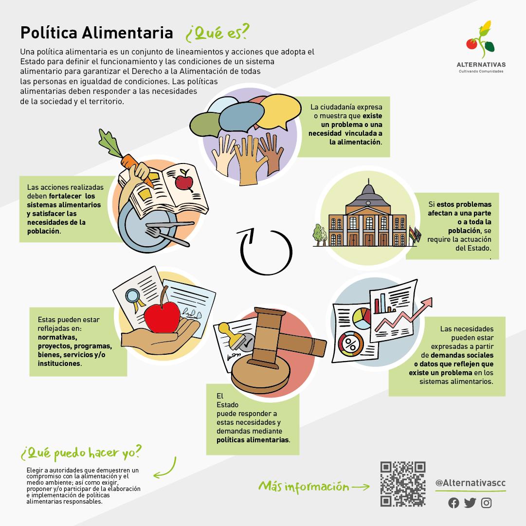 10 PoliticaAlimentaria